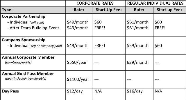 Corp Membership Price Grid